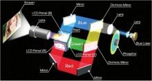 5 vấn đề thường gặp đối với máy chiếu LCD