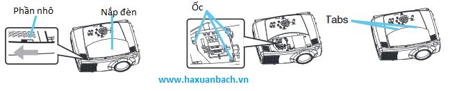 hướng dẫn thay bóng đèn máy chiếu 3M X70