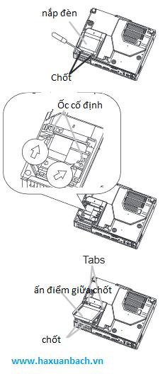 Hướng dẫn thay bóng đèn máy chiếu 3M X45