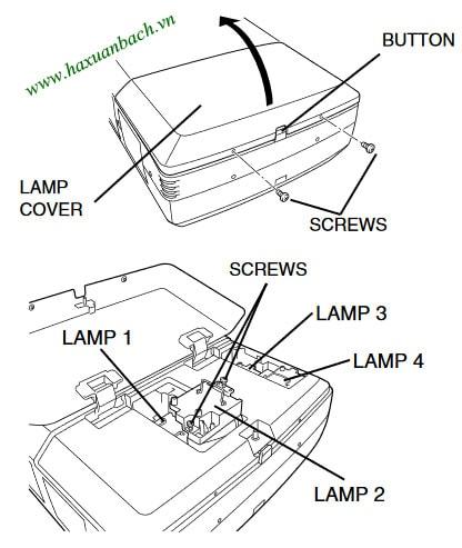 Thay bóng đèn máy chiếu Christie LX120