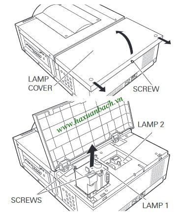 Hướng dẫn cách thay bóng đèn máy chiếu Christie LW600