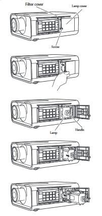 Các bước thay bóng đèn LMP124