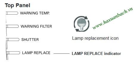 Thời gian thay bóng đèn máy chiếu Sanyo PLC-XM100