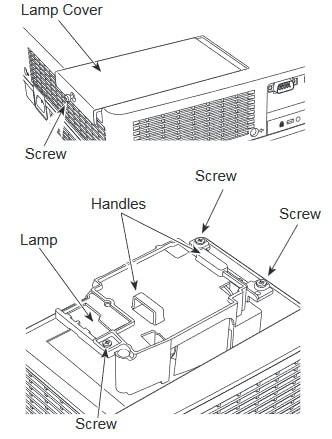 Cách thay bóng đèn máy chiếu PLC-XW200