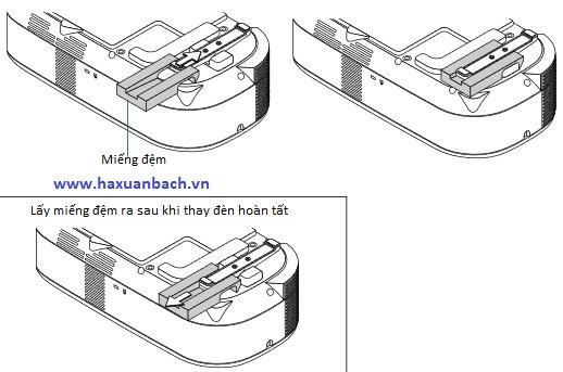 chuẩn bị thay đèn máy chiếu NEC LT180