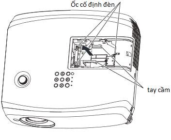 Bóng đèn máy chiếu Panasonic PT-VZ570 đơn vị đèn chiếu