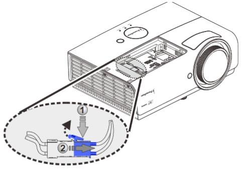 Ngắt kết nối đèn tư mối nối máy chiếu PRM-45