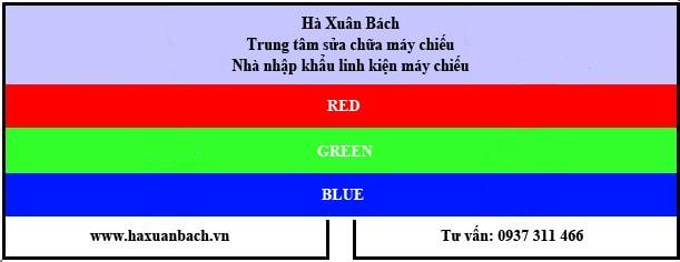 Cách kiểm tra LCD máy chiếu
