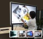 Màn hình LED tương tác | Kết nối với máy chiếu và máy tính làm cho hình ảnh, tương tác trực tiếp trên màn hình