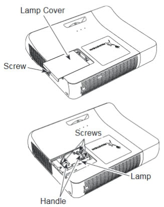 Các bước thay bóng đèn máy chiếu Promethean PRM-30